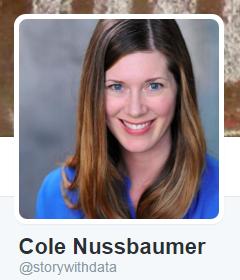 Cole Nussbaumer