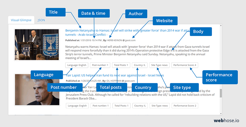structure data from webhose.io plaform