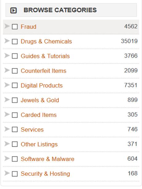 Empire market categories